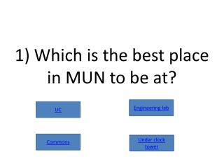 1) Which is the best place in MUN to be at?