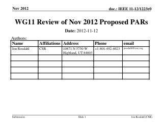 WG11 Review of Nov 2012 Proposed PARs