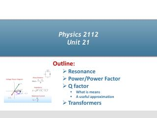 Physics 2112 Unit 21