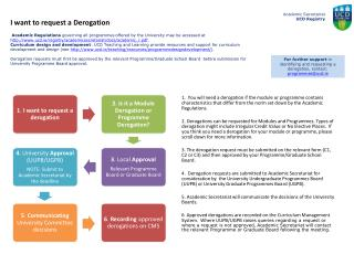 For further support  in identifying and requesting a derogation, contact: programmes@ucd.ie