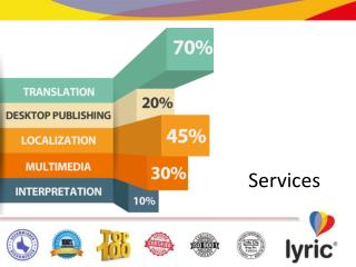 Lyric Labs translation service