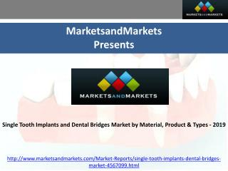 Single Tooth Implants and Dental Bridges Market by Material,