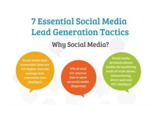 Lead Generation: 7 Tactics to get more leads on Social Media