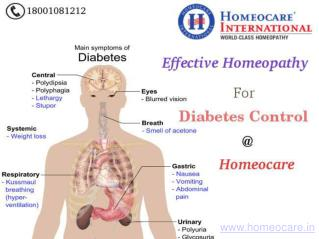 Effective Homeopathy for diabetes control