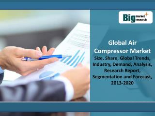 Global Air Compressor Market Size and Forecast 2020