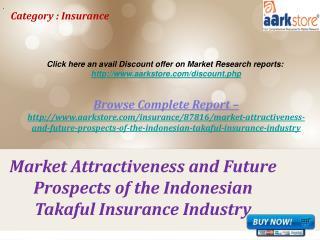 Aarkstore - Indonesia takaful insurance industry