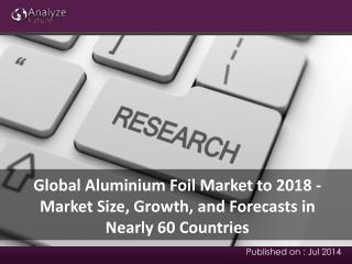 Global Aluminium Foil Market Size