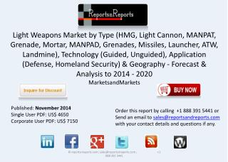 2020 Light Weapons Market Analysis, Forecasts & Trends