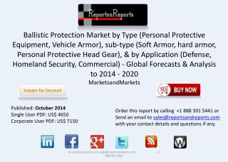 Overview of Global Ballistic Protection Market to 2020