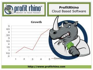 Flat Rate Price Book HVAC | 855-710-2055 | ProfitRhino