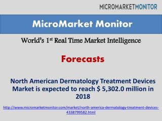 North American Dermatology Treatment Devices Market by 2018