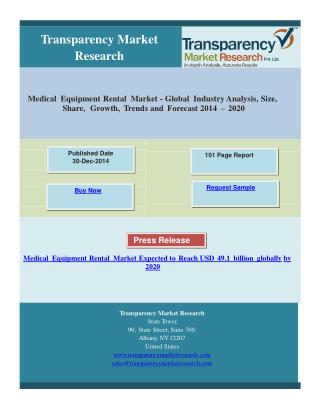 Medical Equipment Rental Market - Global Industry Analysis,