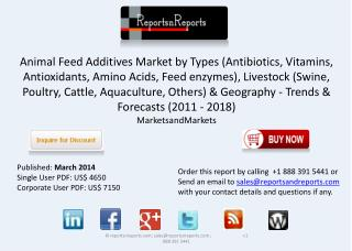 Animal Feed Additives Market Forecasts, Growth & Shares