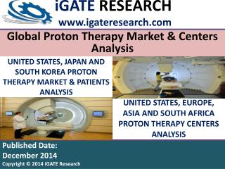US, Japan & South Korea Proton Therapy Market