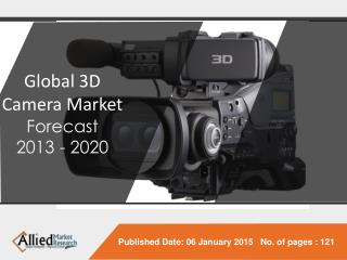 Global 3D Camera Market (Type, Technology, Application and G