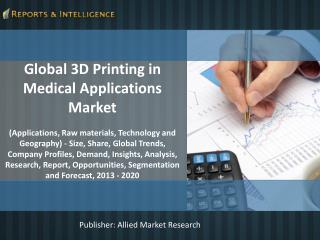 R&I: Global 3D Printing in Medical Applications Market