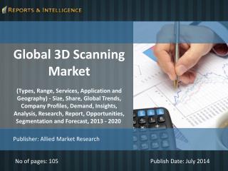 R&I: 3D Scanning Market 2013-2020