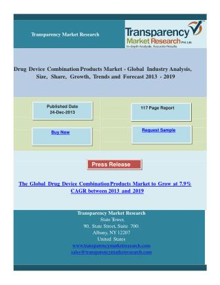 The Global Drug Device Combination Products Market to Grow a