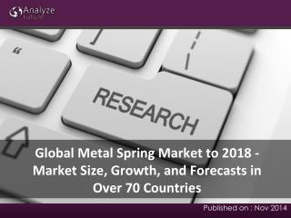 Analyze Future: Global Metal Spring Market to 2018