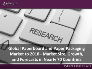 Latest Report on Paperboard and Paper Packaging Markets Size