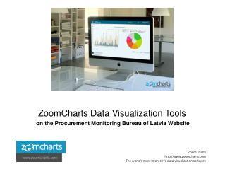 ZoomCharts on the Procurement Monitoring Bureau Website