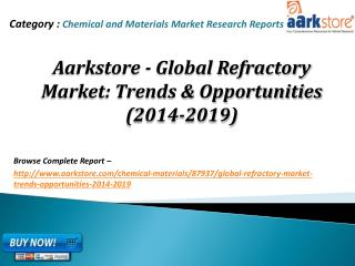 Aarkstore - Global Refractory Market: Trends & Opportunities