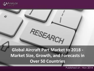 Latest Report on Aircraft Part Markets Size, Share