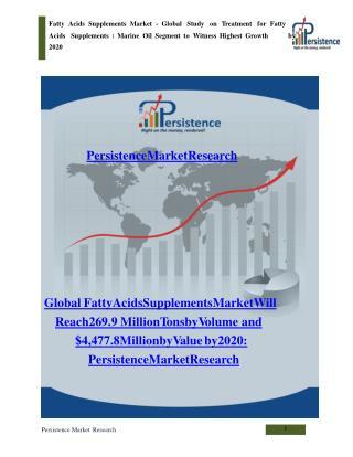 Global Fatty Acids Supplements Market