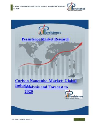 Carbon Nanotube Market: Global Industry Analysis and Forecas