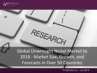 Global Unwrought Nickel Market - Market