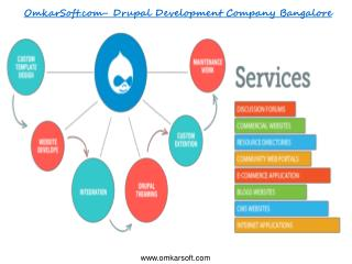 OmkarSoft.com- Drupal Development Company Bangalore