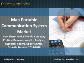 Latest Reports on Man Portable Communication System Market -