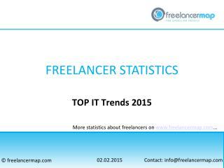 Top IT Trends 2015