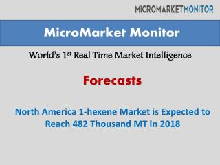 North America 1-hexene Market is Expected to Reach 482 Thous