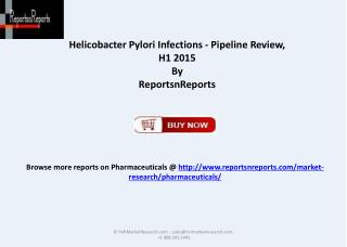 Helicobacter Pylori Infections Therapeutic Pipeline