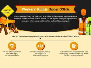 Workers' Right Under OSHA
