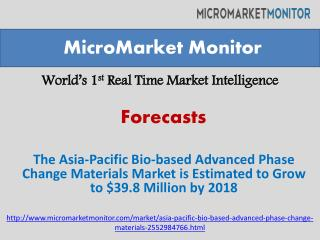 The Asia-Pacific Bio-based Advanced Phase Change Materials M
