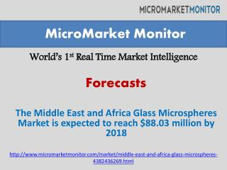 The Middle East and Africa Glass Microspheres Market is expe