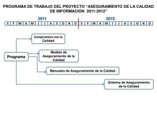 PROGRAMA DE TRABAJO DEL PROYECTO  ASEGURAMIENTO DE LA CALIDAD  DE INFORMACI N  2011-2012