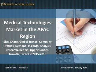 Latest Reports on Medical Technologies Market in the APAC