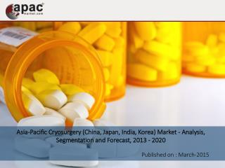 Asia-Pacific Cryosurgery (China, Japan, India, Korea) Market