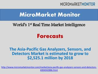 The Asia-Pacific Gas Analyzers, Sensors,and Detectors Market