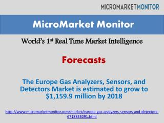 The Europe Gas Analyzers, Sensors, and Detectors Market