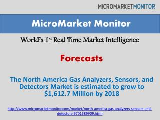 The North America Gas Analyzers,Sensors and Detectors Market
