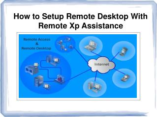 How to Setup Remote Desktop With Remote Xp Assistance