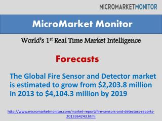 Fire Sensors and Detectors Market is Estimated to Reach $410