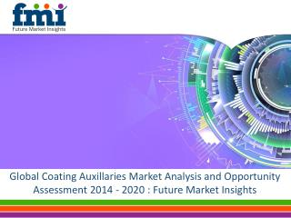 Global Coating Auxillaries Market Analysis and Opportunity A