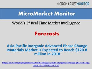 Asia-Pacific Inorganic Advanced Phase Change Materials Marke
