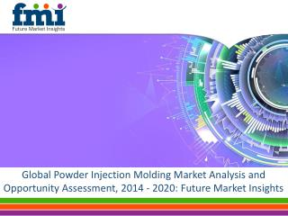 Global Powder Injection Molding Market