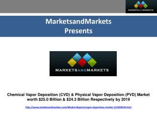 Vapor Deposition Market Trend by 2019